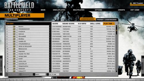 Global leaderboards screenshot of Battlefield: Bad Company 2 video game interface.