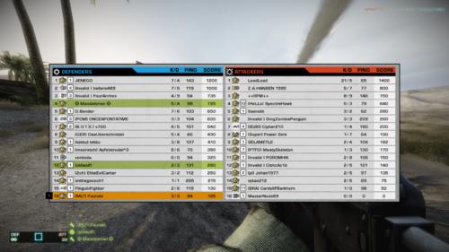 Leaderboard screenshot of Battlefield: Bad Company 2 video game interface.
