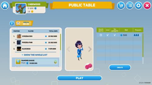 business-tour-public-table