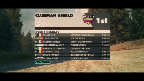 dirt-3-event-results