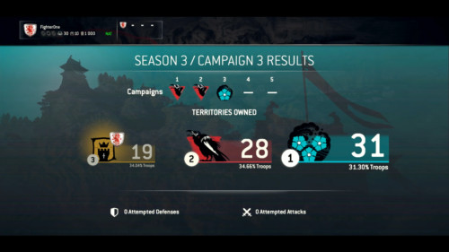 Campaign results screenshot of For Honor video game interface.