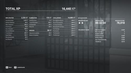 hitman-2-detailed-score
