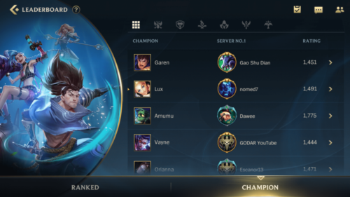 Champion leaderboard screenshot of League of Legends: Wild Rift video game interface.