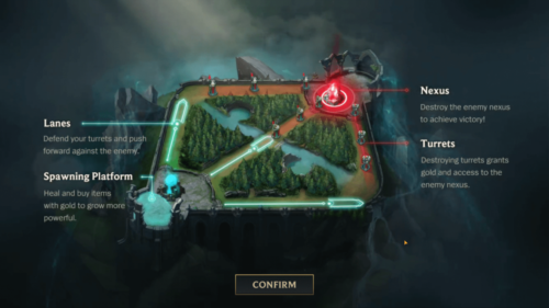 Destroy the enemy nexus screenshot of League of Legends: Wild Rift video game interface.