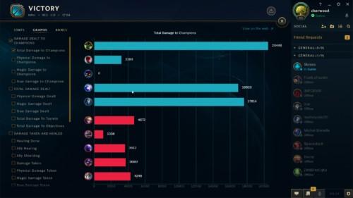 league-of-legends-game-graphs