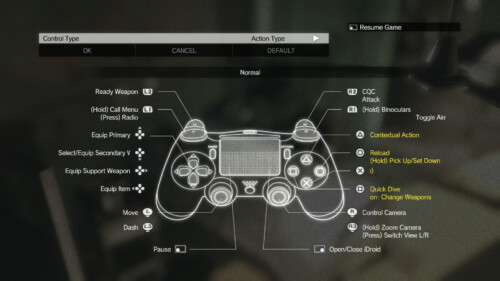 Controller Map screenshot of Metal Gear Solid V: The Phantom Pain video game interface.