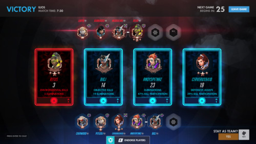 Match top player screenshot of Overwatch video game interface.