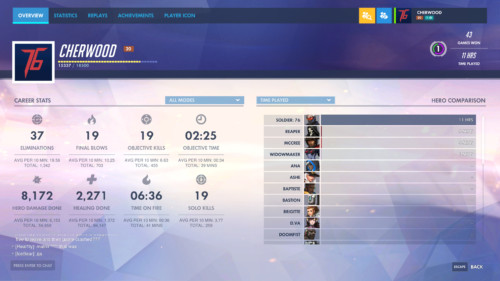 Profile overview screenshot of Overwatch video game interface.