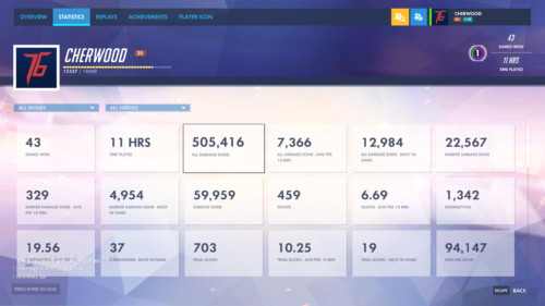Profile statistics screenshot of Overwatch video game interface.