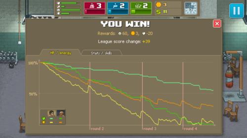 Match summuray screenshot of Punch Club video game interface.