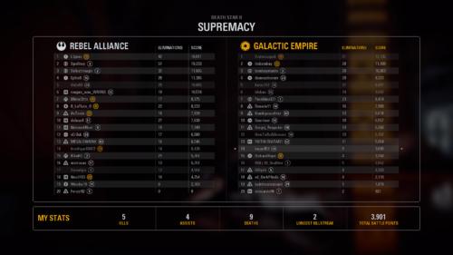 star-wars-battlefront-ii-scoreboard