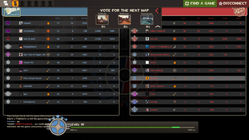 Final scoreboard screenshot of Team Fortress 2 video game interface.