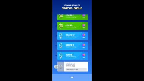 Global Rankings screenshot of Tennis Clash video game interface.